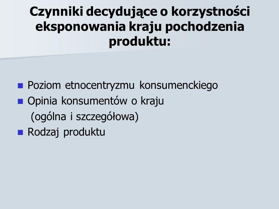 Czynniki decydujące o korzystności eksponowania kraju pochodzenia produktu: