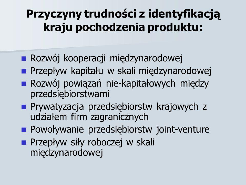 Przyczyny trudności z identyfikacją kraju pochodzenia produktu: