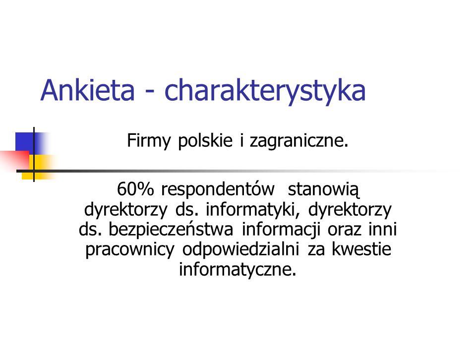 Ankieta - charakterystyka