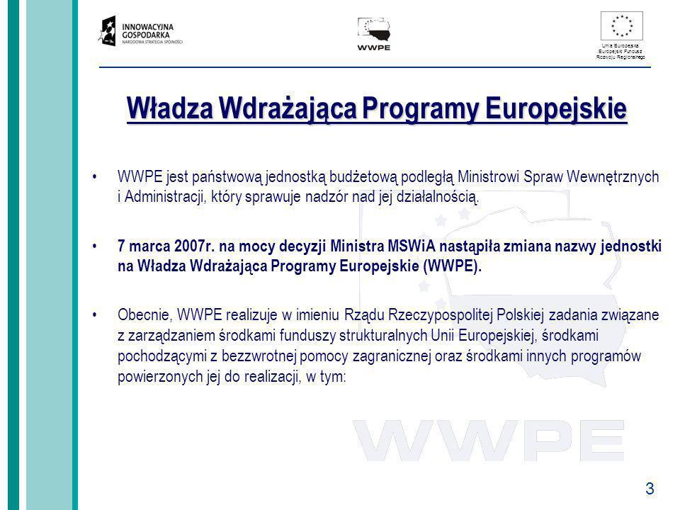 Władza Wdrażająca Programy Europejskie
