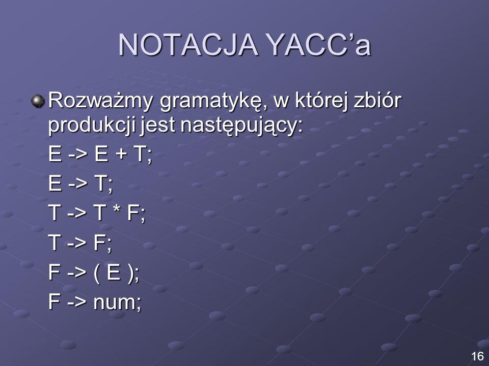 NOTACJA YACC'a Rozważmy gramatykę, w której zbiór produkcji jest następujący: E -> E + T; E -> T;