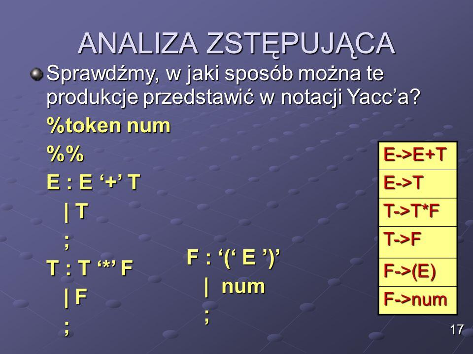ANALIZA ZSTĘPUJĄCA Sprawdźmy, w jaki sposób można te produkcje przedstawić w notacji Yacc'a %token num.