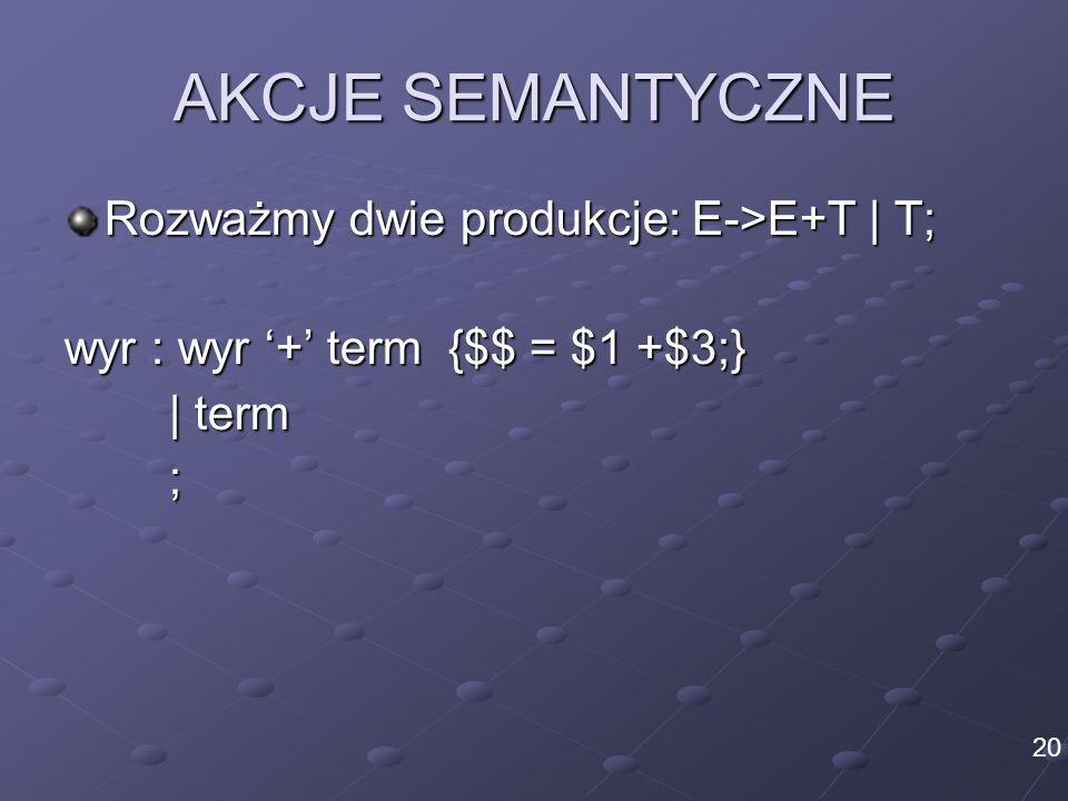 AKCJE SEMANTYCZNE Rozważmy dwie produkcje: E->E+T | T;