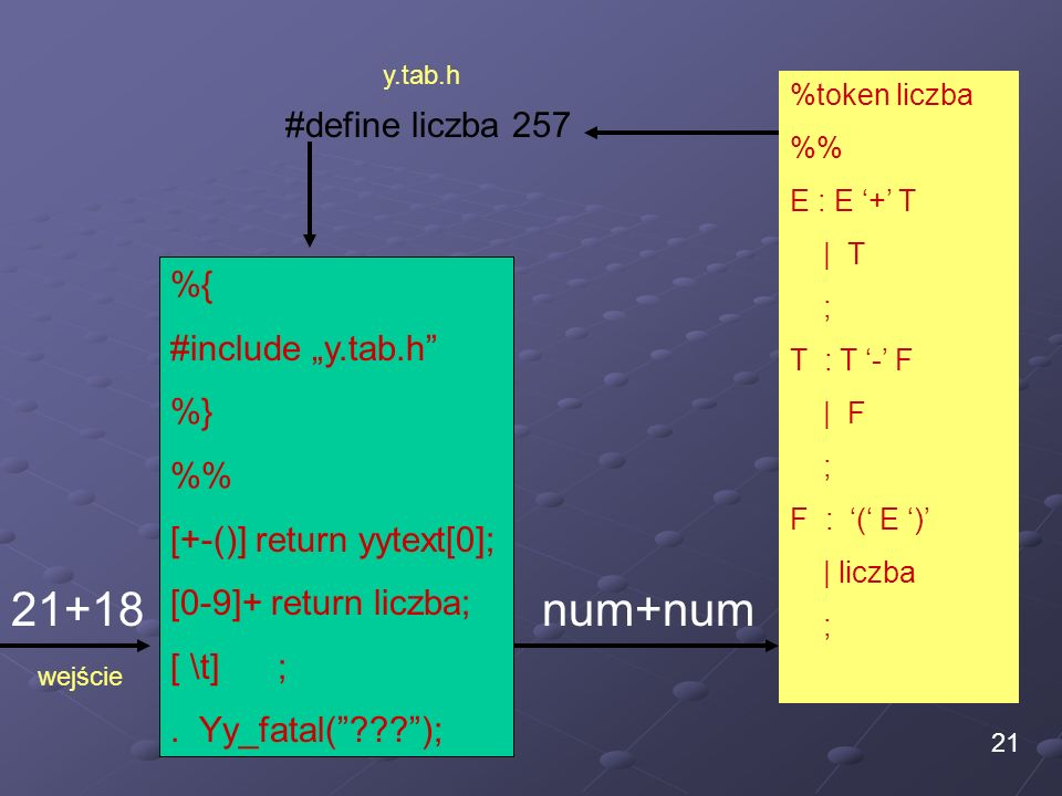 """21+18 num+num #define liczba 257 %{ #include """"y.tab.h %} %%"""