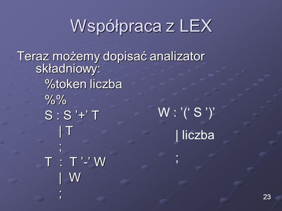 Współpraca z LEX Teraz możemy dopisać analizator składniowy: