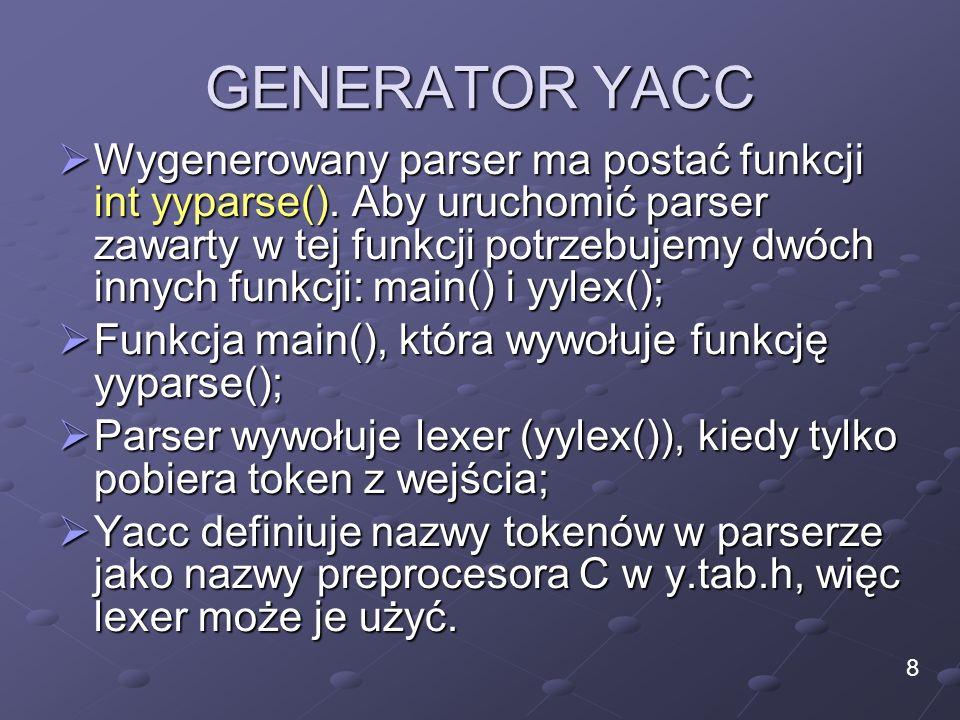 GENERATOR YACC