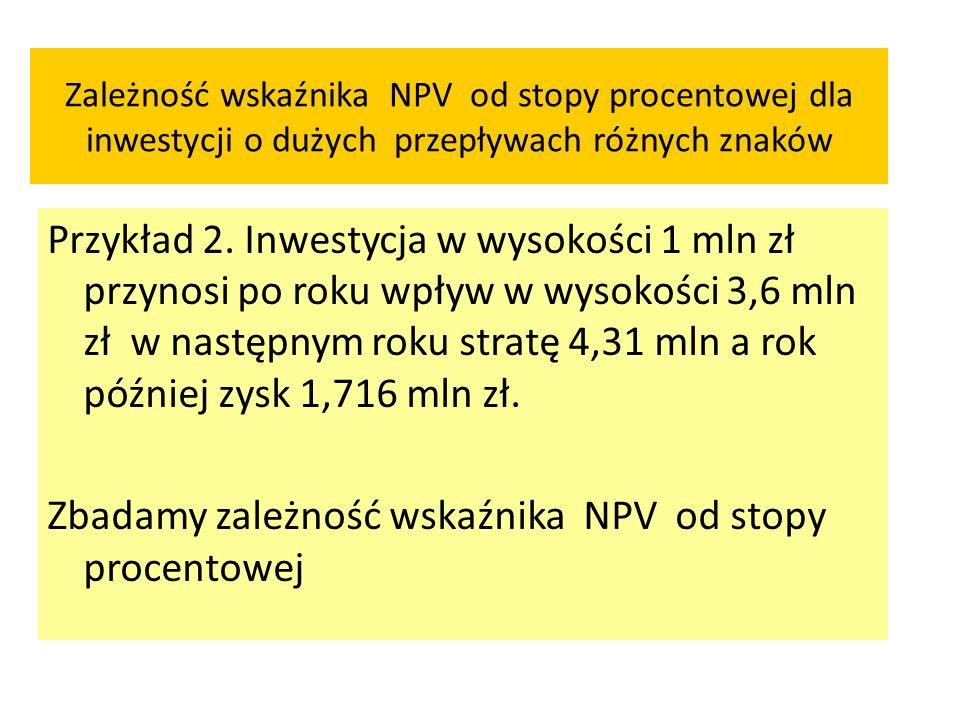 Zbadamy zależność wskaźnika NPV od stopy procentowej