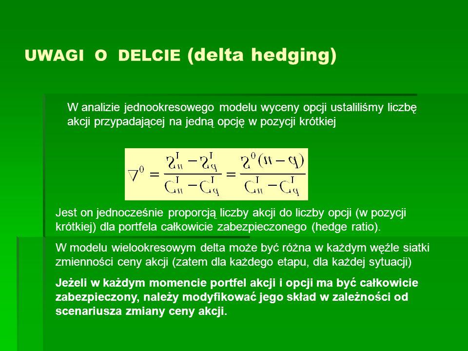 UWAGI O DELCIE (delta hedging)