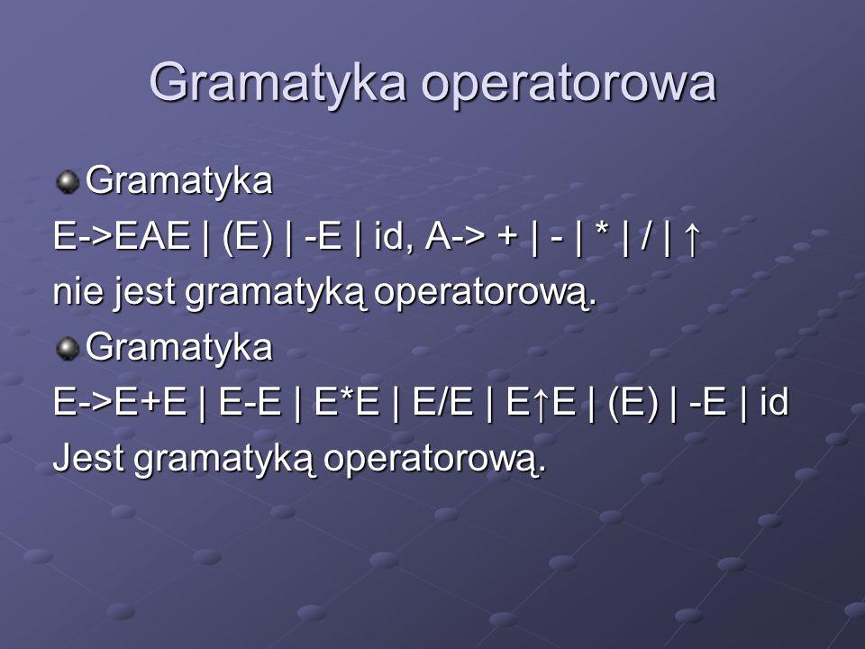 Gramatyka operatorowa