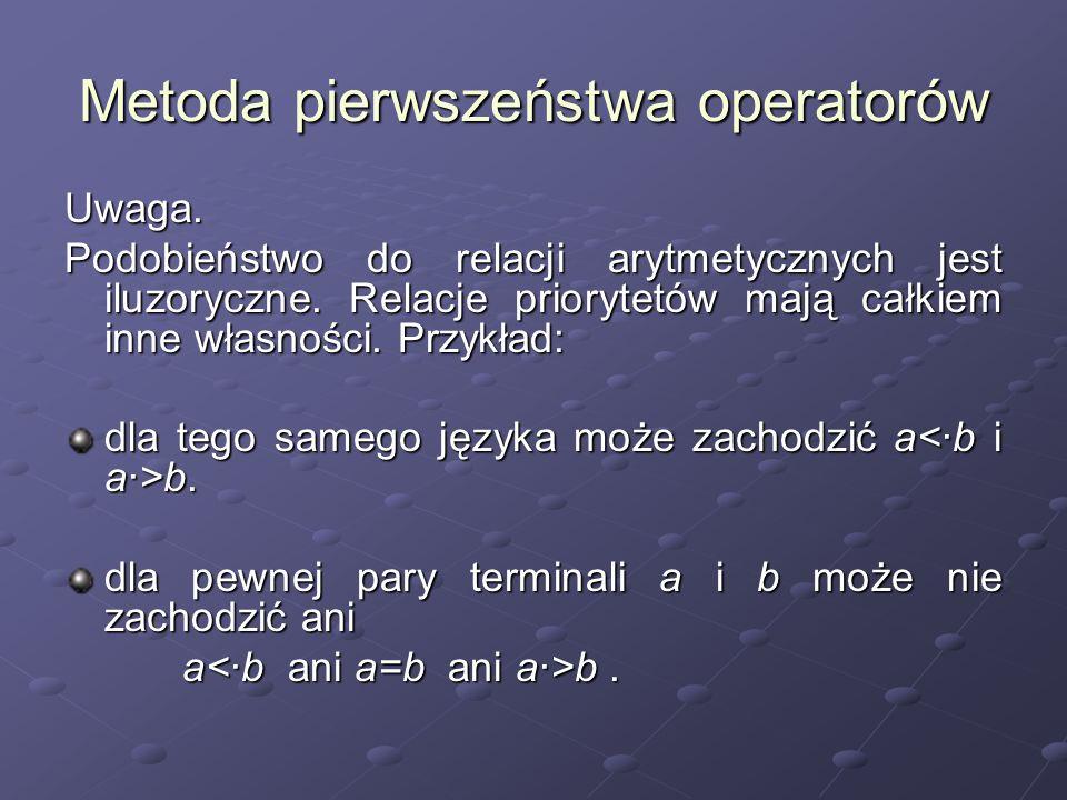Metoda pierwszeństwa operatorów
