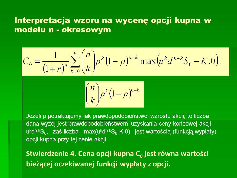 Interpretacja wzoru na wycenę opcji kupna w modelu n - okresowym