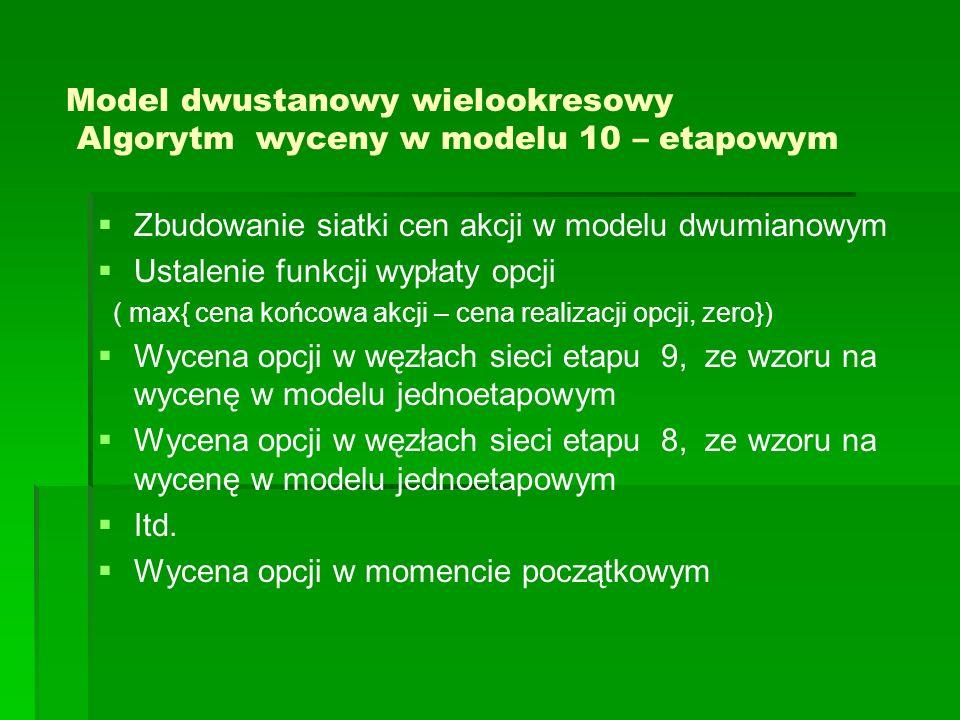 Model dwustanowy wielookresowy Algorytm wyceny w modelu 10 – etapowym