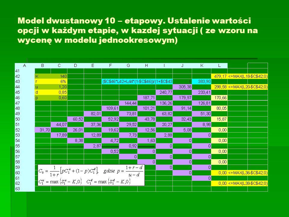 Model dwustanowy 10 – etapowy