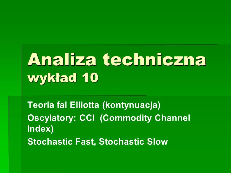 Analiza techniczna wykład 10
