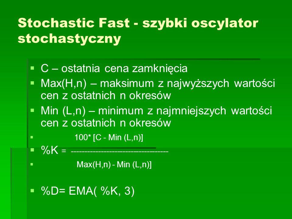 Stochastic Fast - szybki oscylator stochastyczny