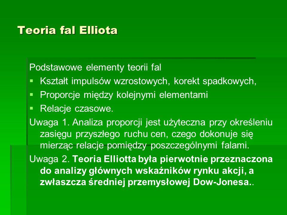 Teoria fal Elliota Podstawowe elementy teorii fal