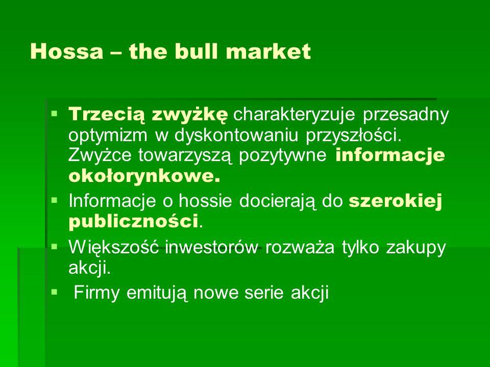 Hossa – the bull market