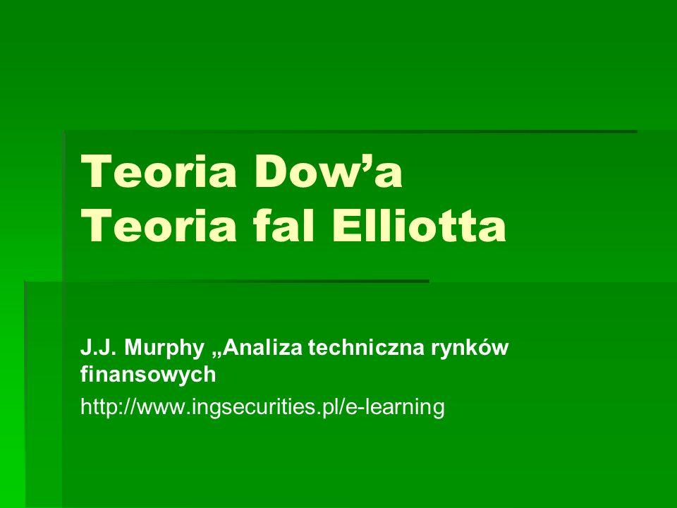 Teoria Dow'a Teoria fal Elliotta