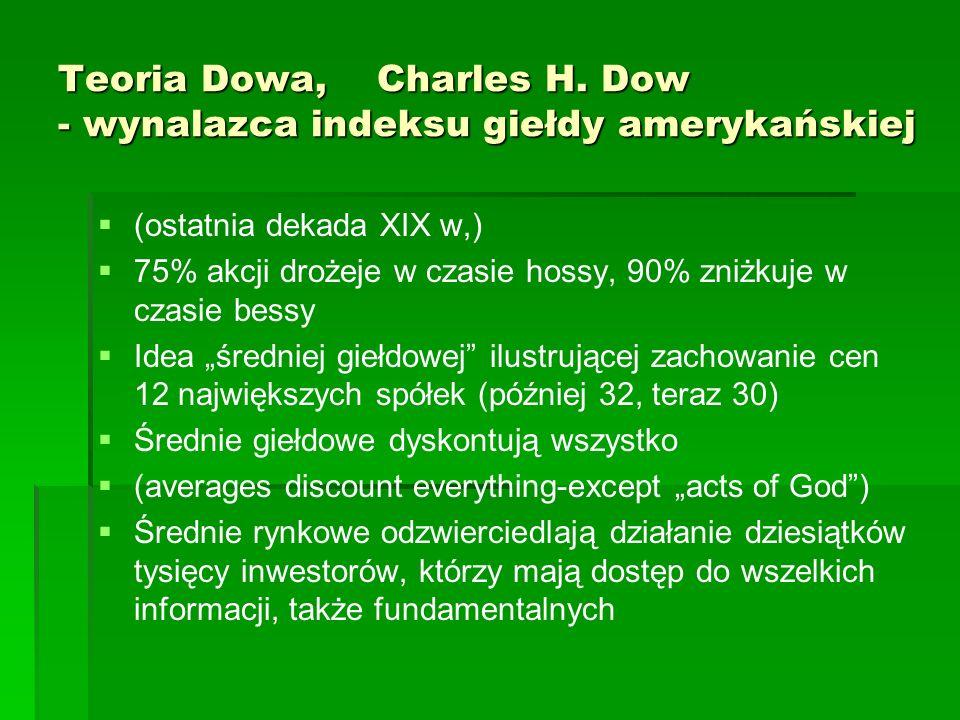 Teoria Dowa, Charles H. Dow - wynalazca indeksu giełdy amerykańskiej