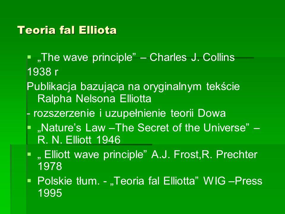 """Teoria fal Elliota """"The wave principle – Charles J. Collins. 1938 r. Publikacja bazująca na oryginalnym tekście Ralpha Nelsona Elliotta."""