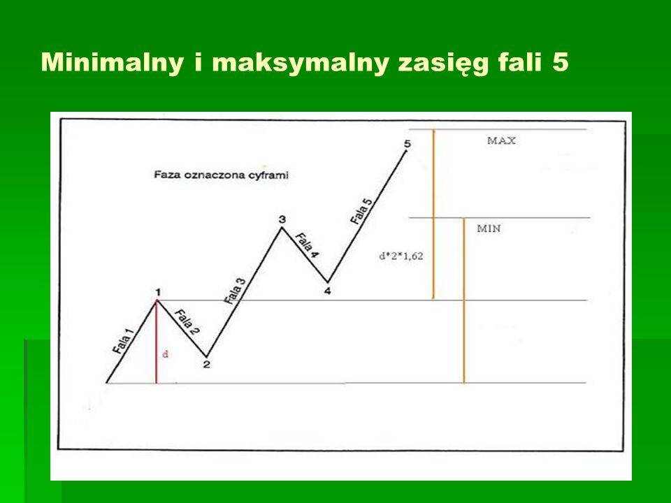 Minimalny i maksymalny zasięg fali 5