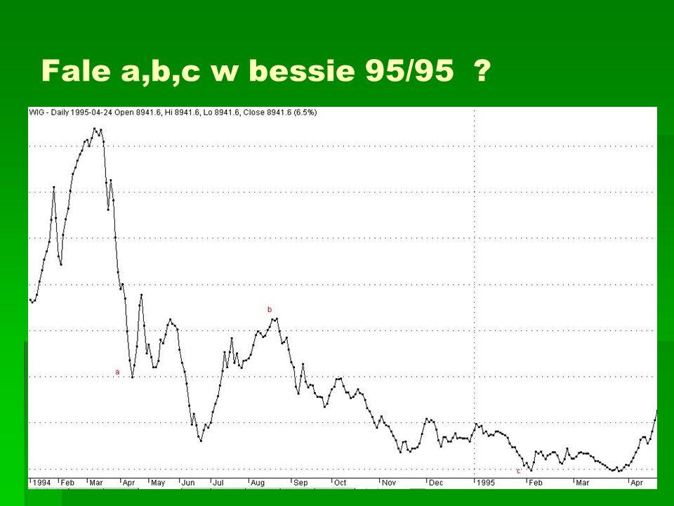 Fale a,b,c w bessie 95/95