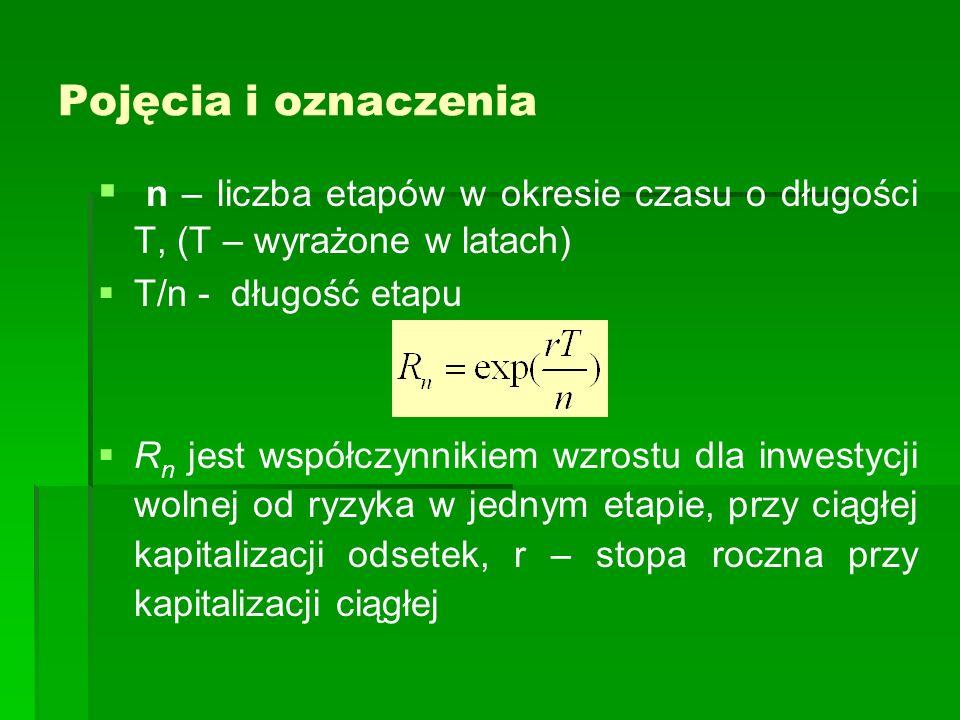 Pojęcia i oznaczenian – liczba etapów w okresie czasu o długości T, (T – wyrażone w latach) T/n - długość etapu.