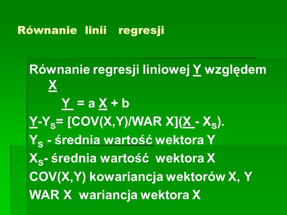 Równanie linii regresji