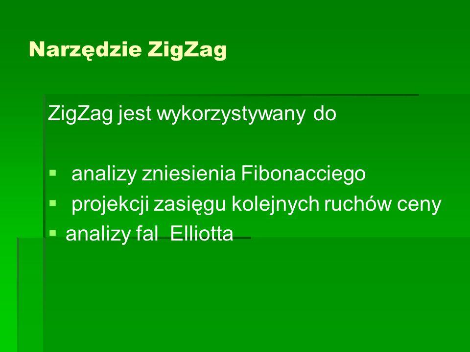 Narzędzie ZigZag ZigZag jest wykorzystywany do. analizy zniesienia Fibonacciego. projekcji zasięgu kolejnych ruchów ceny.
