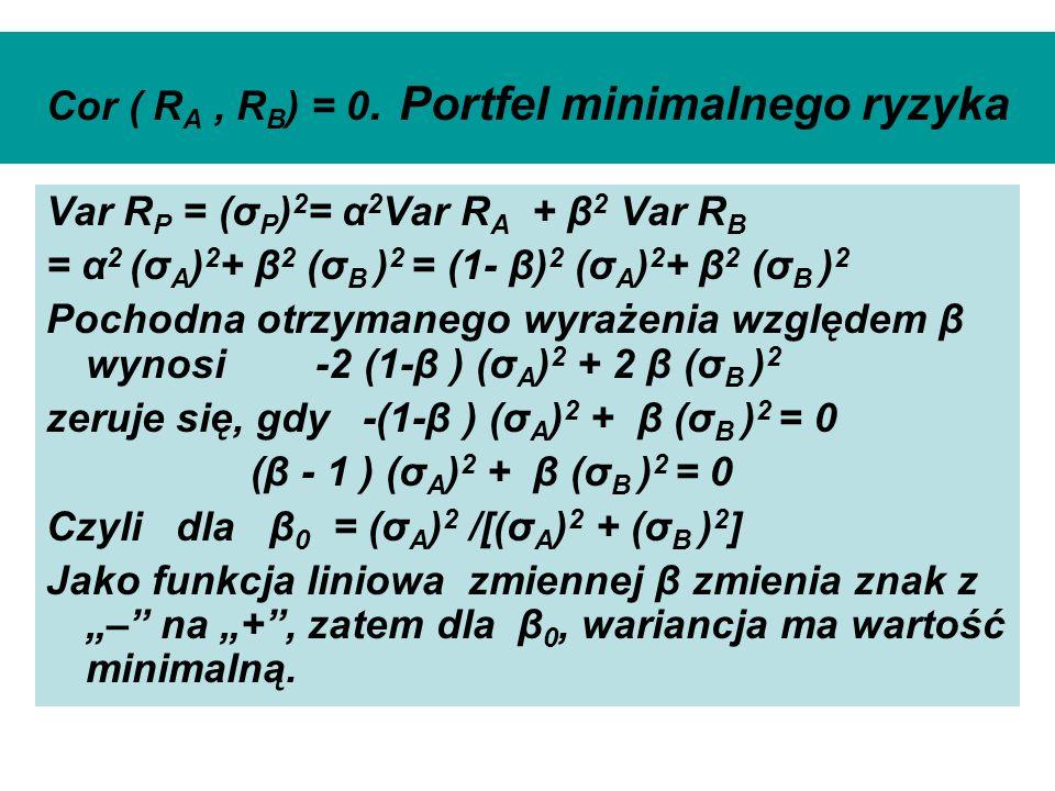 Cor ( RA , RB) = 0. Portfel minimalnego ryzyka