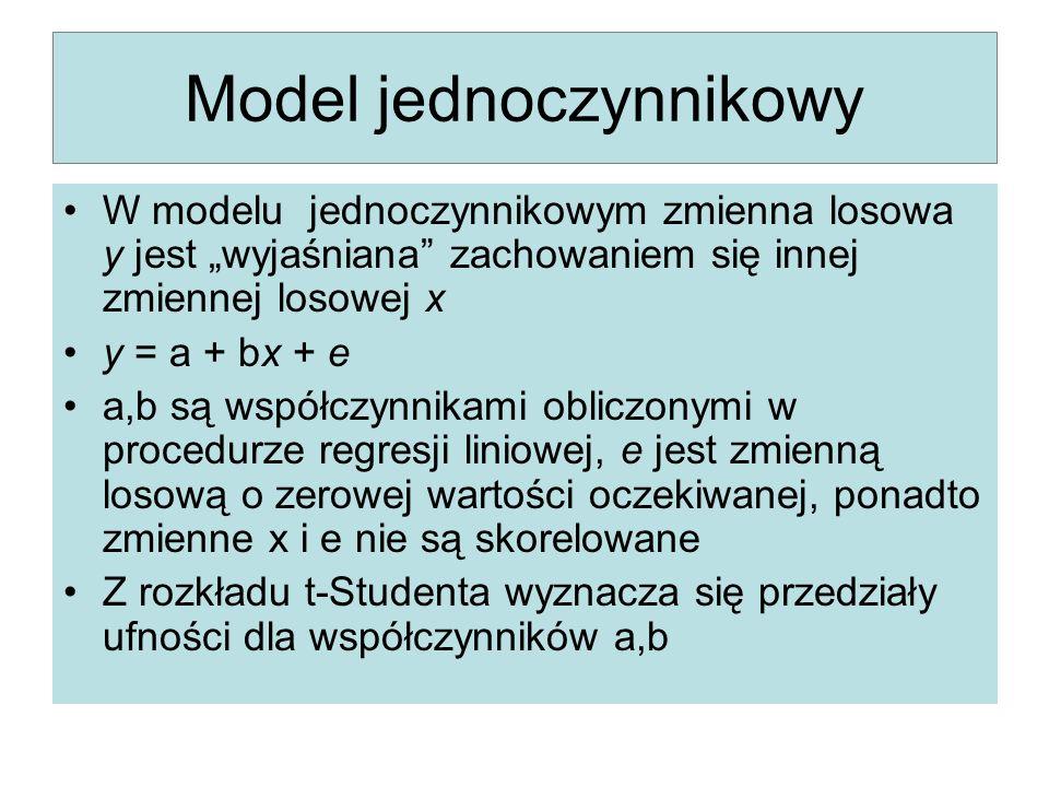 Model jednoczynnikowy