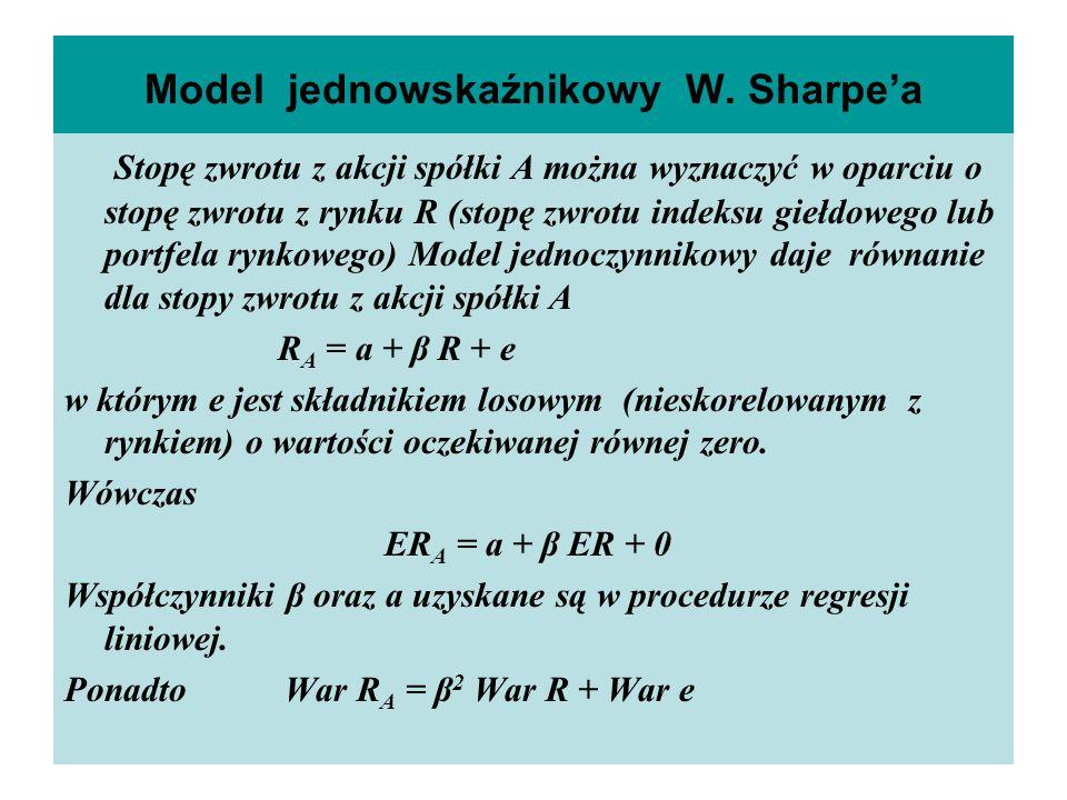 Model jednowskaźnikowy W. Sharpe'a