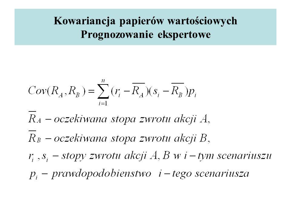 Kowariancja papierów wartościowych Prognozowanie ekspertowe