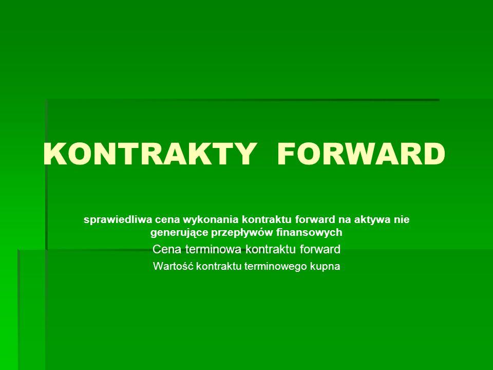 KONTRAKTY FORWARD Cena terminowa kontraktu forward