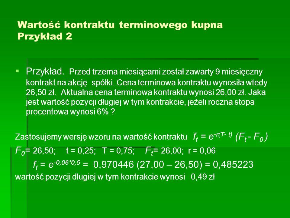 Wartość kontraktu terminowego kupna Przykład 2