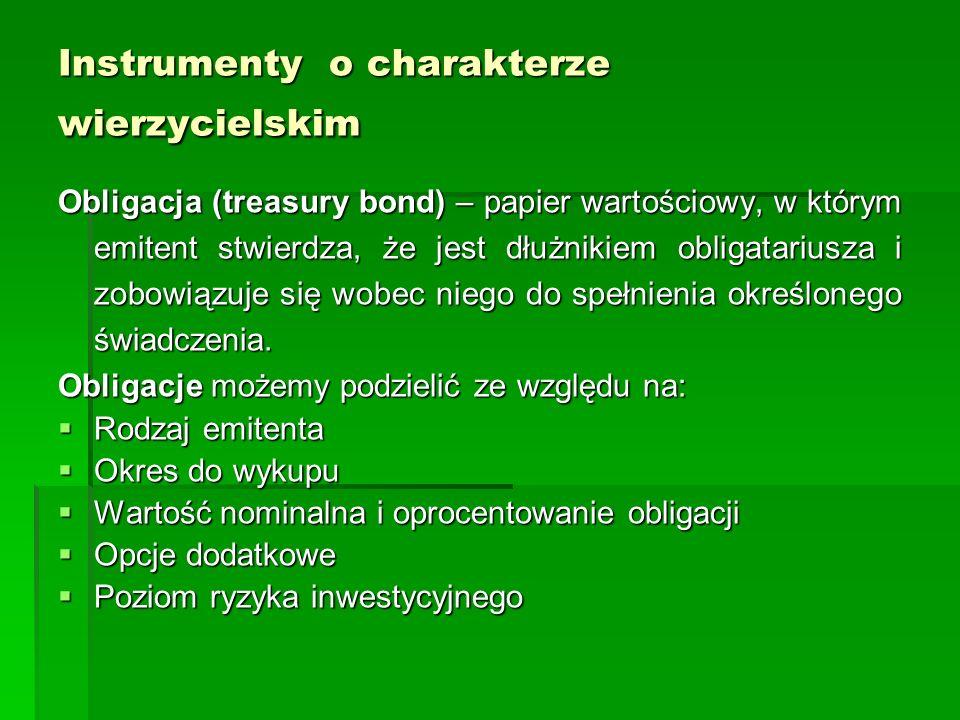 Instrumenty o charakterze wierzycielskim