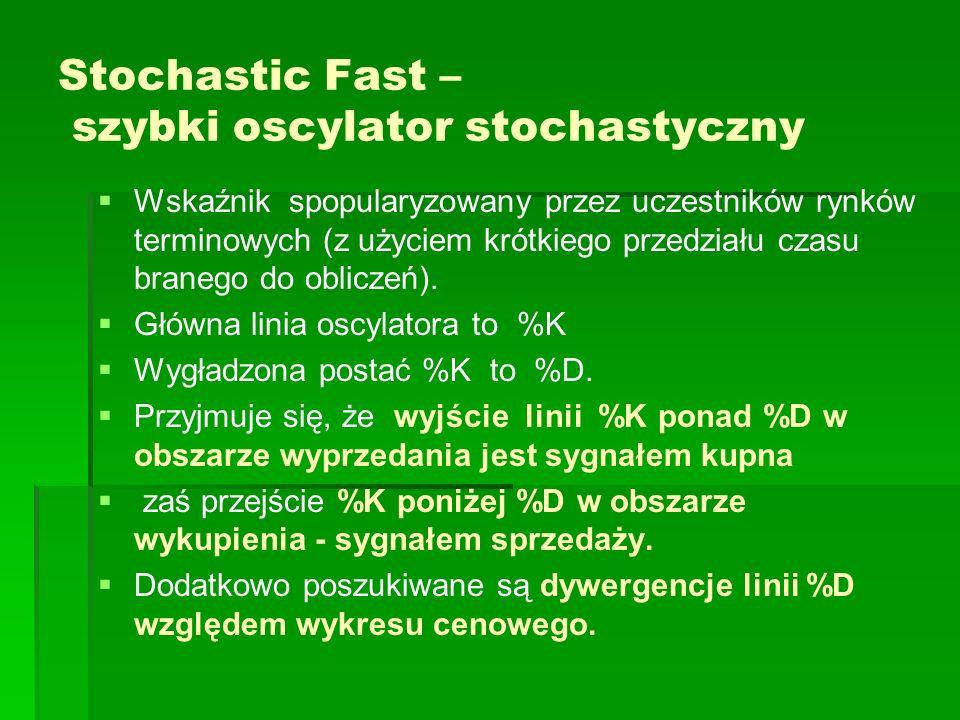 Stochastic Fast – szybki oscylator stochastyczny