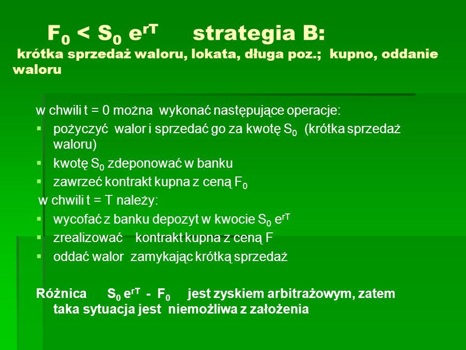F0 < S0 erT strategia B: krótka sprzedaż waloru, lokata, długa poz