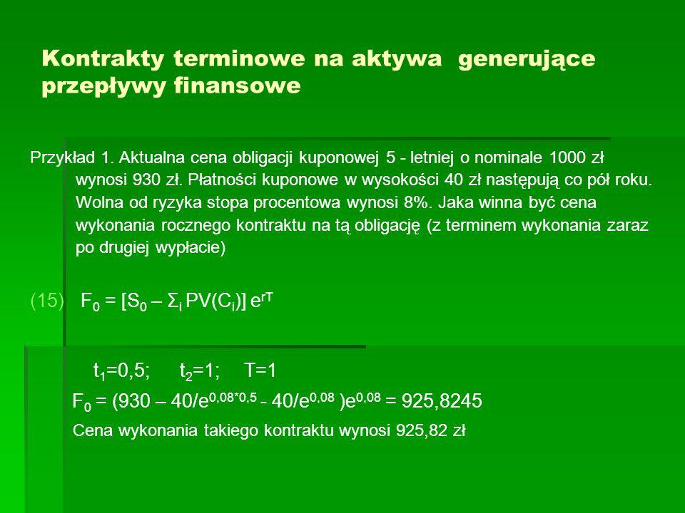 Kontrakty terminowe na aktywa generujące przepływy finansowe