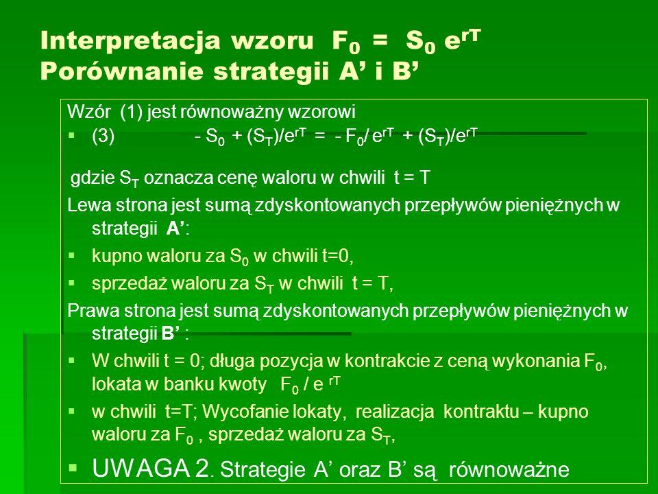Interpretacja wzoru F0 = S0 erT Porównanie strategii A' i B'
