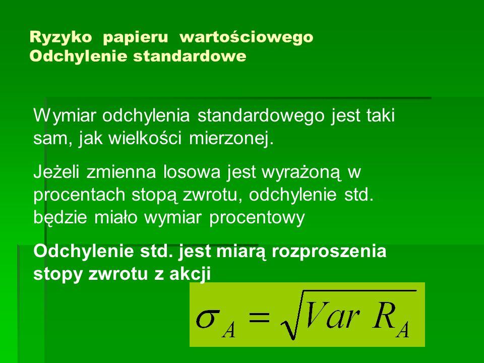 Ryzyko papieru wartościowego Odchylenie standardowe