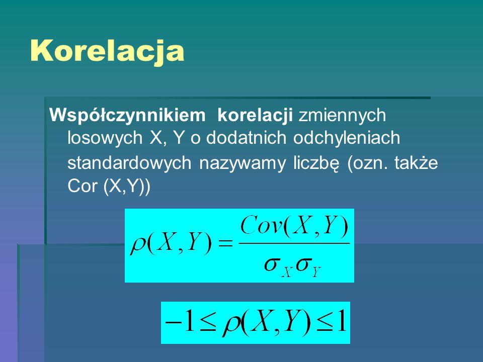 KorelacjaWspółczynnikiem korelacji zmiennych losowych X, Y o dodatnich odchyleniach standardowych nazywamy liczbę (ozn.