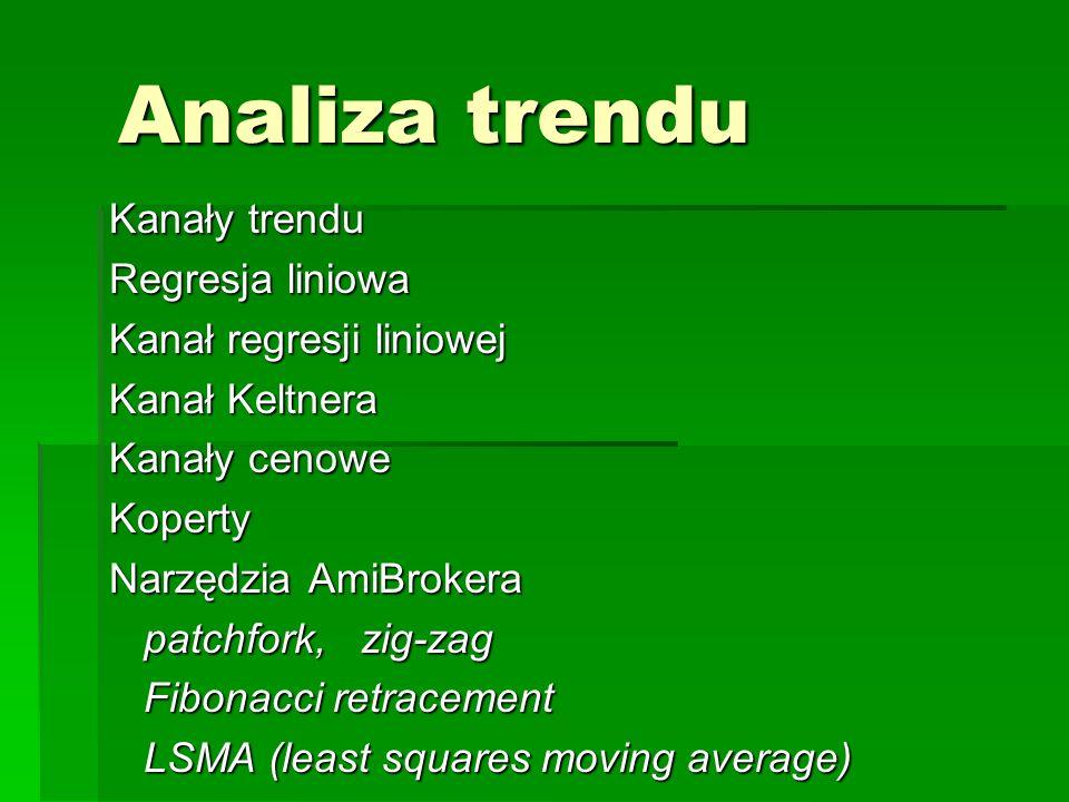 Analiza trendu Kanały trendu Regresja liniowa Kanał regresji liniowej