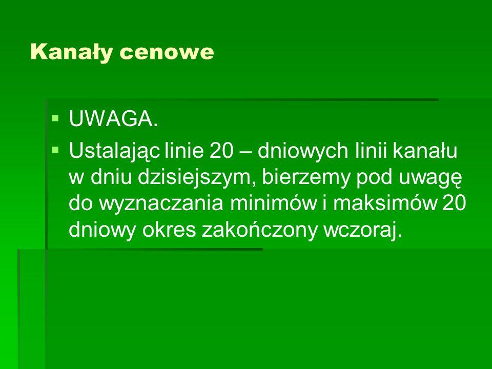 Kanały cenowe UWAGA.