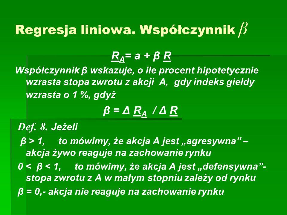 Regresja liniowa. Współczynnik β