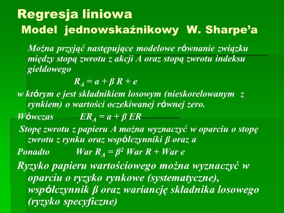 Regresja liniowa Model jednowskaźnikowy W. Sharpe'a