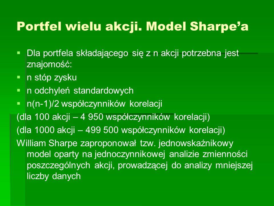 Portfel wielu akcji. Model Sharpe'a