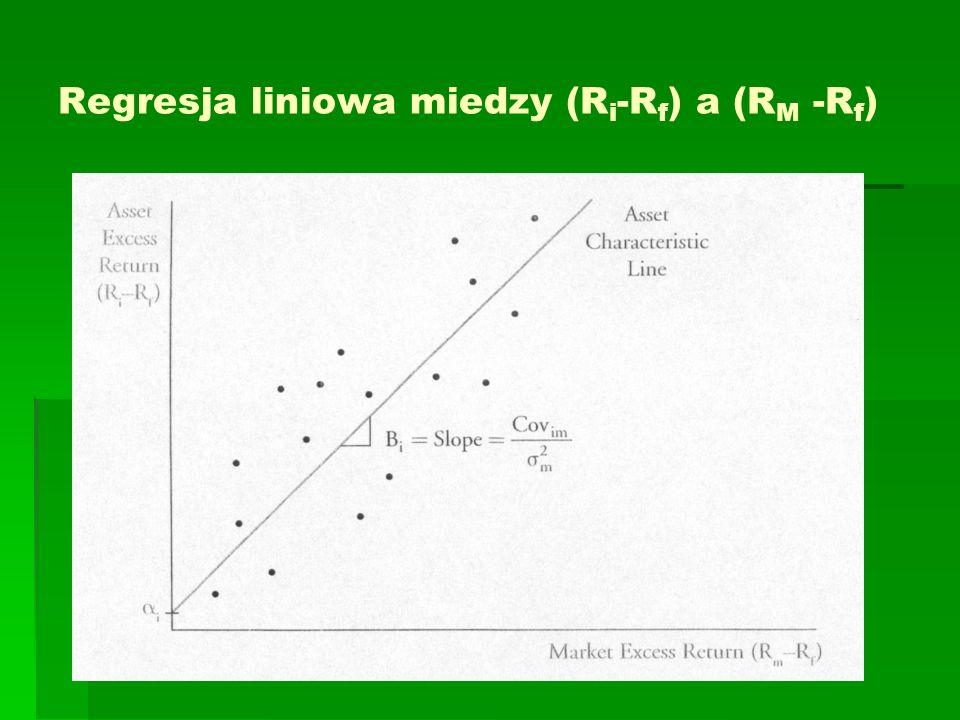 Regresja liniowa miedzy (Ri-Rf) a (RM -Rf)