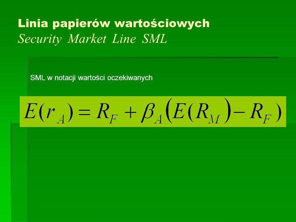 Linia papierów wartościowych Security Market Line SML