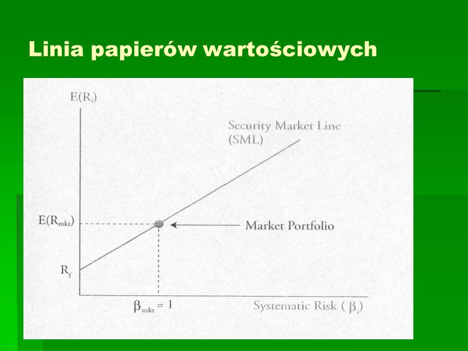 Linia papierów wartościowych